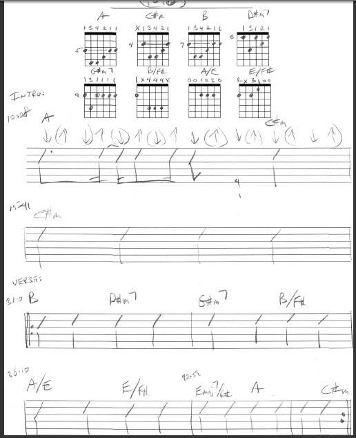 Toto Africa Guitar Chords